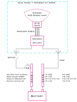 XeVision HID lamp generic wiring diagram