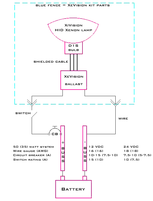 HID-wiring-diagram Xenon Wiring Diagram on