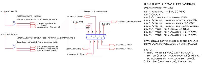 D1s Bulb Diagram - Block And Schematic Diagrams •