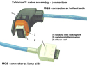 XeVision proprietary double shielded Teflon cable assembly